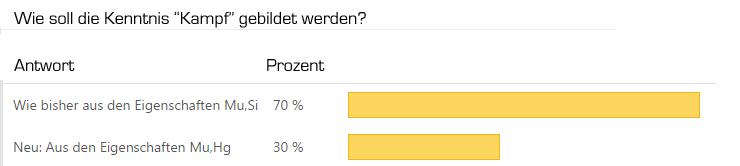 vote_kenntniskampf
